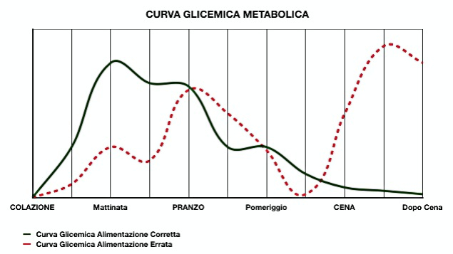cristales de acido urico en parcial de orina tratamiento casero para disminuir el acido urico alimentos malos para el acido urico